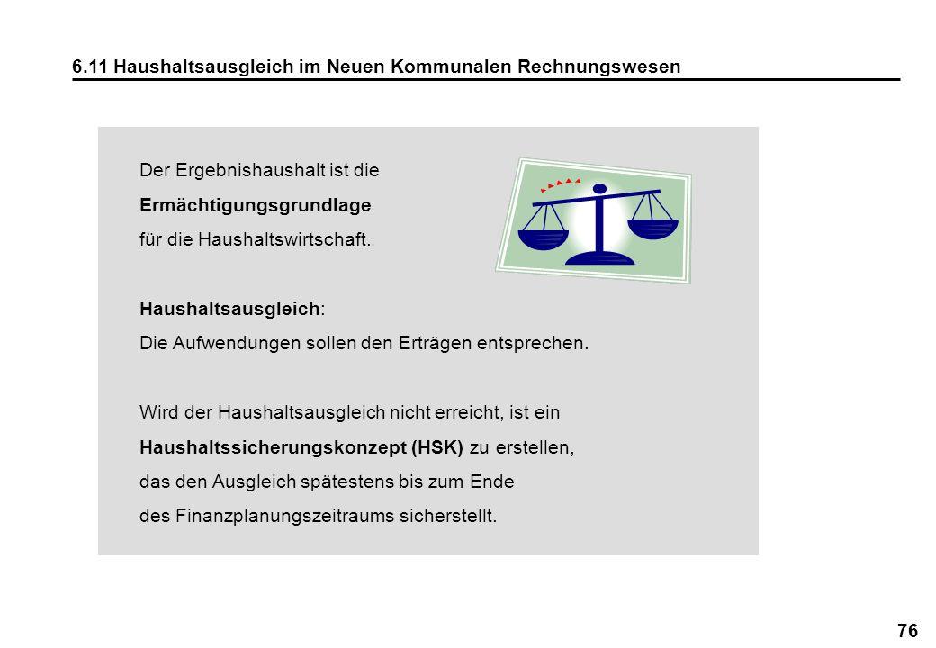 76 6.11 Haushaltsausgleich im Neuen Kommunalen Rechnungswesen Der Ergebnishaushalt ist die Ermächtigungsgrundlage für die Haushaltswirtschaft. Haushal