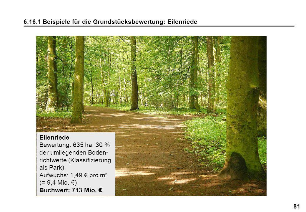 81 6.16.1 Beispiele für die Grundstücksbewertung: Eilenriede Eilenriede Bewertung: 635 ha, 30 % der umliegenden Boden- richtwerte (Klassifizierung als
