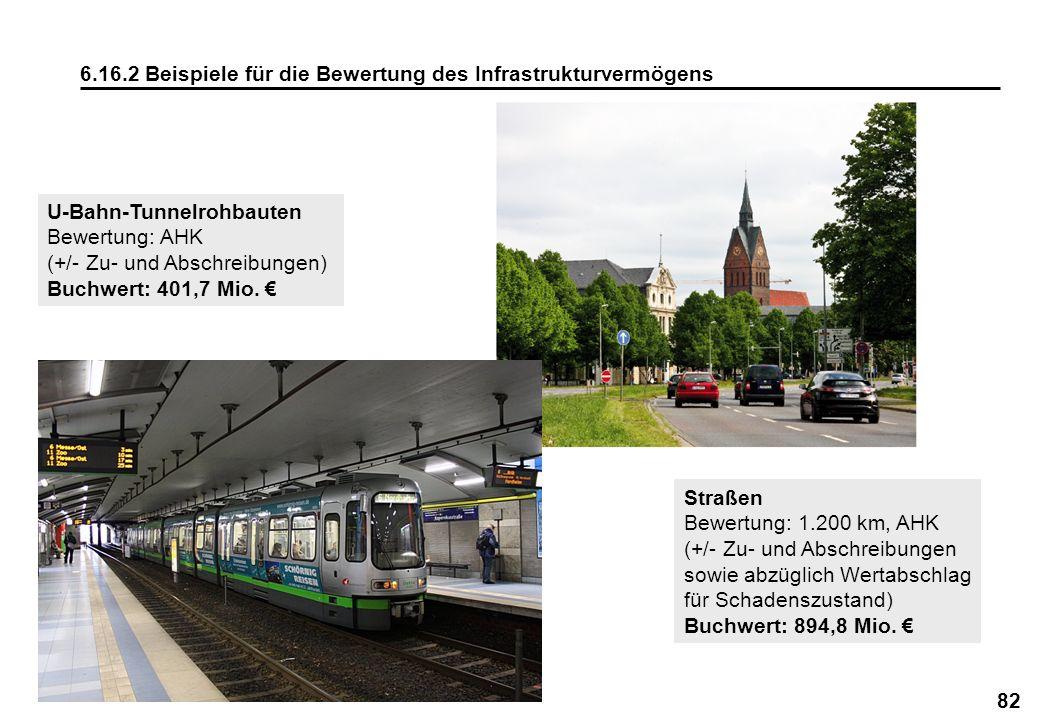82 6.16.2 Beispiele für die Bewertung des Infrastrukturvermögens Straßen Bewertung: 1.200 km, AHK (+/- Zu- und Abschreibungen sowie abzüglich Wertabsc