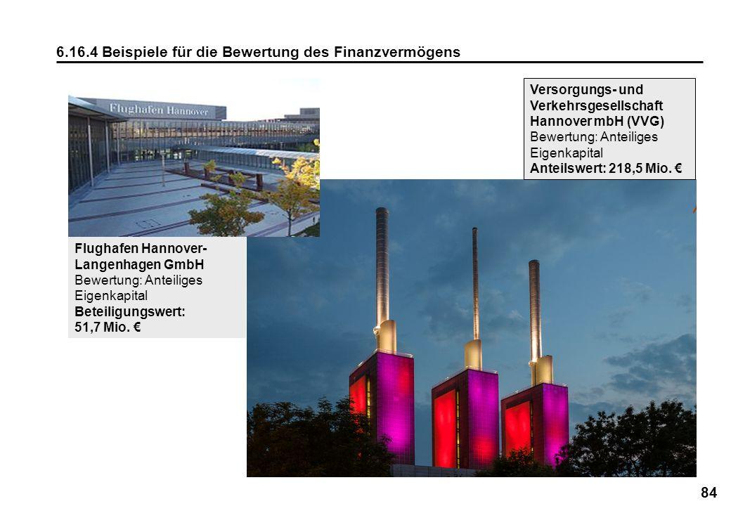 84 6.16.4 Beispiele für die Bewertung des Finanzvermögens Flughafen Hannover- Langenhagen GmbH Bewertung: Anteiliges Eigenkapital Beteiligungswert: 51