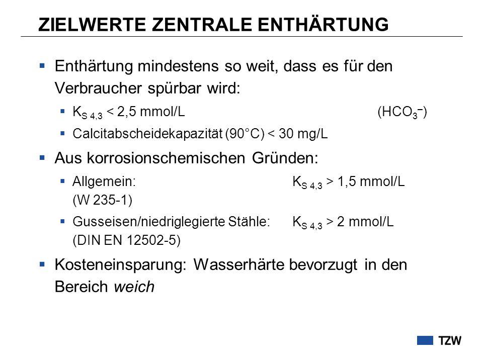 ZIELWERTE ZENTRALE ENTHÄRTUNG Enthärtung mindestens so weit, dass es für den Verbraucher spürbar wird: K S 4,3 < 2,5 mmol/L (HCO 3 – ) Calcitabscheide