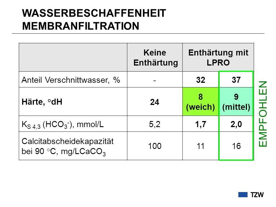 Keine Enthärtung Enthärtung mit LPRO Anteil Verschnittwasser, %-3237 Härte, °dH24 8 (weich) 9 (mittel) K S 4,3 (HCO 3 - ), mmol/L5,21,72,0 Calcitabsch