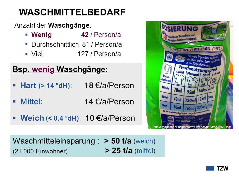 WASCHMITTELBEDARF Anzahl der Waschgänge: Wenig 42 / Person/a Durchschnittlich 81 / Person/a Viel 127 / Person/a Bsp. wenig Waschgänge: Hart (> 14 °dH)