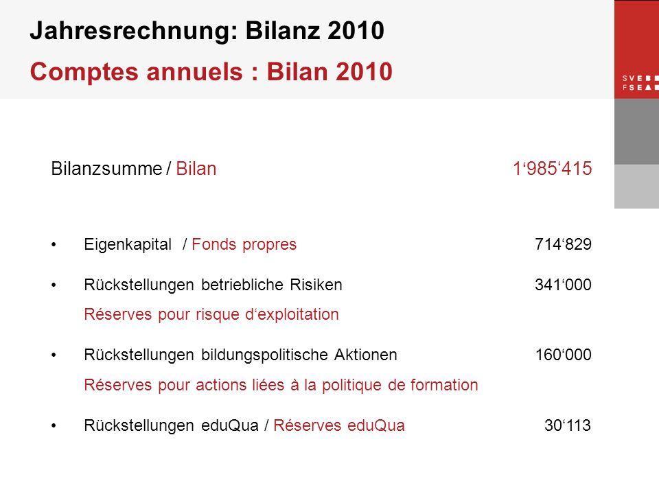 © SVEB/FSEA Jahresrechnung: Bilanz 2010 Comptes annuels : Bilan 2010 Bilanzsumme / Bilan 1985415 Eigenkapital / Fonds propres 714829 Rückstellungen be