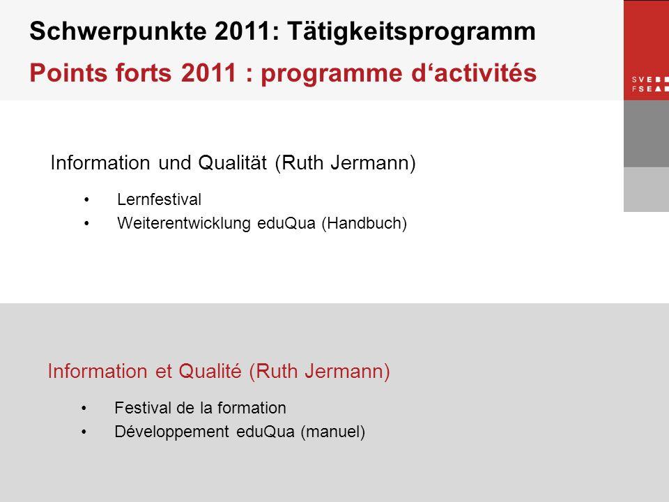 © SVEB/FSEA Information und Qualität (Ruth Jermann) Lernfestival Weiterentwicklung eduQua (Handbuch) Schwerpunkte 2011: Tätigkeitsprogramm Points fort