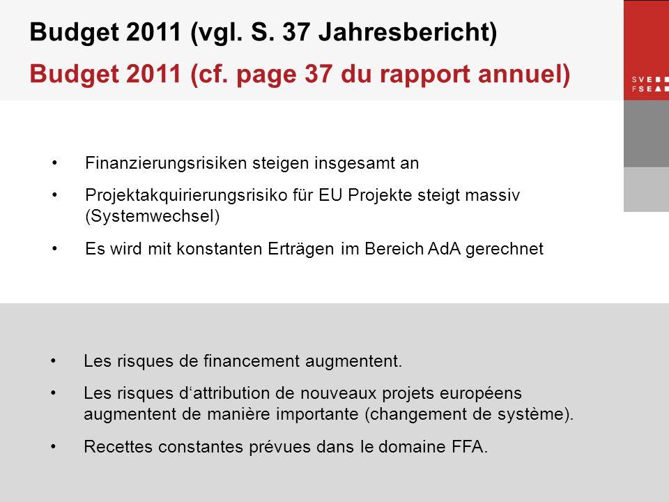 © SVEB/FSEA Budget 2011 (vgl. S. 37 Jahresbericht) Budget 2011 (cf. page 37 du rapport annuel) Finanzierungsrisiken steigen insgesamt an Projektakquir
