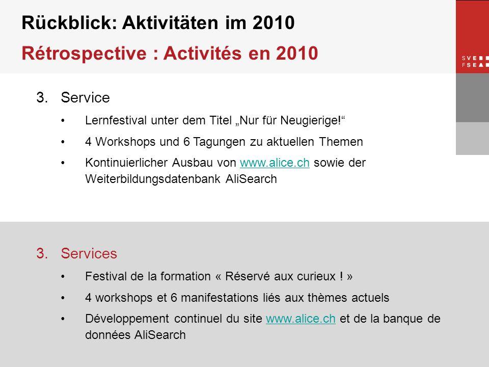 © SVEB/FSEA 3.Service Lernfestival unter dem Titel Nur für Neugierige.