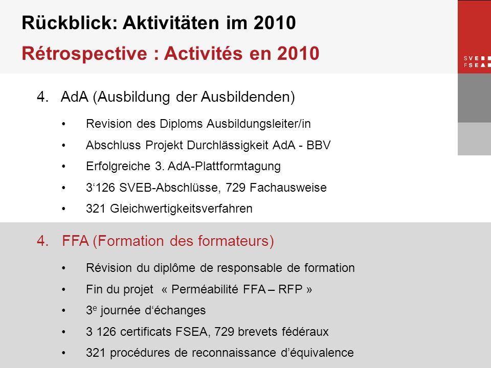 © SVEB/FSEA 4. AdA (Ausbildung der Ausbildenden) Revision des Diploms Ausbildungsleiter/in Abschluss Projekt Durchlässigkeit AdA - BBV Erfolgreiche 3.