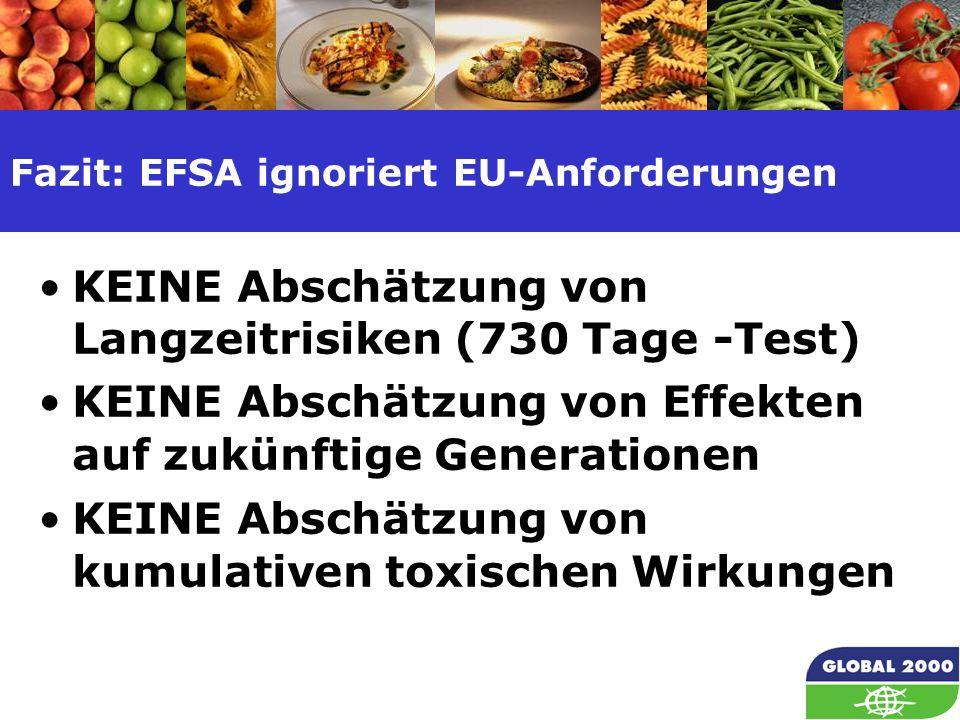 11 Fazit: EFSA ignoriert EU-Anforderungen KEINE Abschätzung von Langzeitrisiken (730 Tage -Test) KEINE Abschätzung von Effekten auf zukünftige Generationen KEINE Abschätzung von kumulativen toxischen Wirkungen