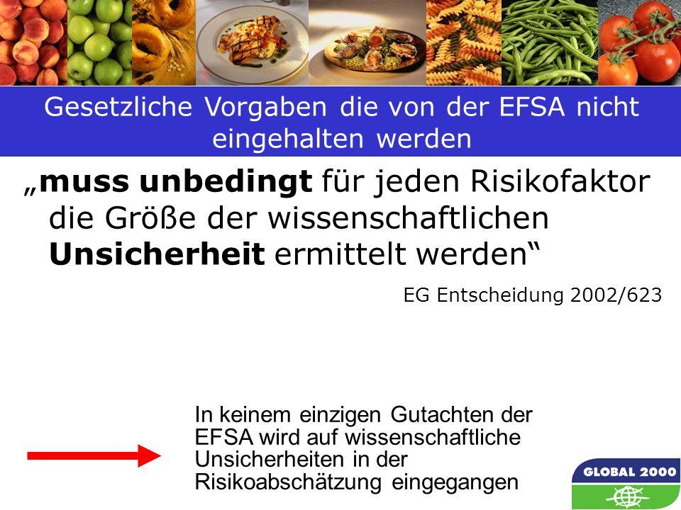 19 muss unbedingt für jeden Risikofaktor die Größe der wissenschaftlichen Unsicherheit ermittelt werden EG Entscheidung 2002/623 Gesetzliche Vorgaben die von der EFSA nicht eingehalten werden In keinem einzigen Gutachten der EFSA wird auf wissenschaftliche Unsicherheiten in der Risikoabschätzung eingegangen