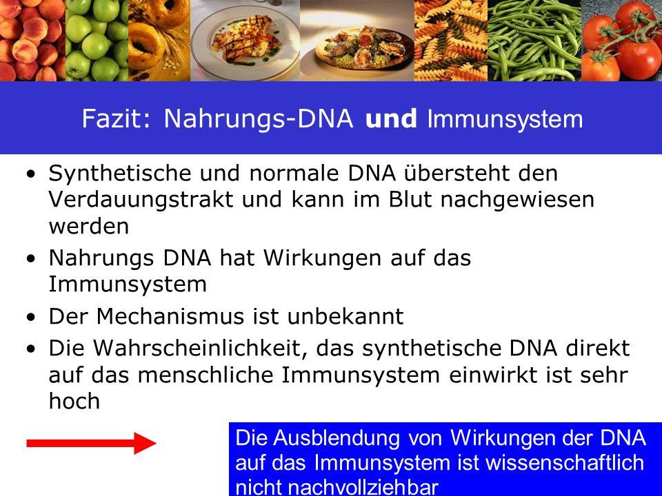 26 Fazit: Nahrungs-DNA und Immunsystem Synthetische und normale DNA übersteht den Verdauungstrakt und kann im Blut nachgewiesen werden Nahrungs DNA hat Wirkungen auf das Immunsystem Der Mechanismus ist unbekannt Die Wahrscheinlichkeit, das synthetische DNA direkt auf das menschliche Immunsystem einwirkt ist sehr hoch Die Ausblendung von Wirkungen der DNA auf das Immunsystem ist wissenschaftlich nicht nachvollziehbar