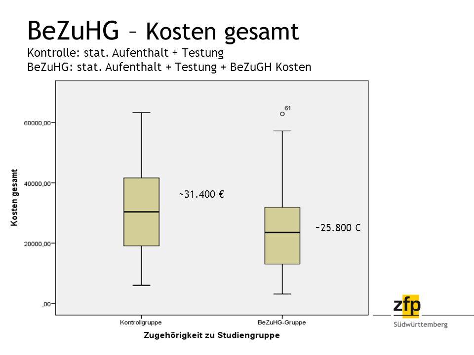 BeZuHG – Kosten gesamt Kontrolle: stat.Aufenthalt + Testung BeZuHG: stat.