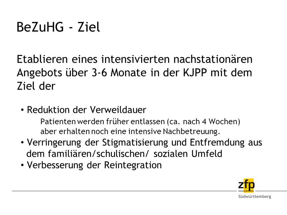 BeZuHG - Ziel Etablieren eines intensivierten nachstationären Angebots über 3-6 Monate in der KJPP mit dem Ziel der Reduktion der Verweildauer Patienten werden früher entlassen (ca.