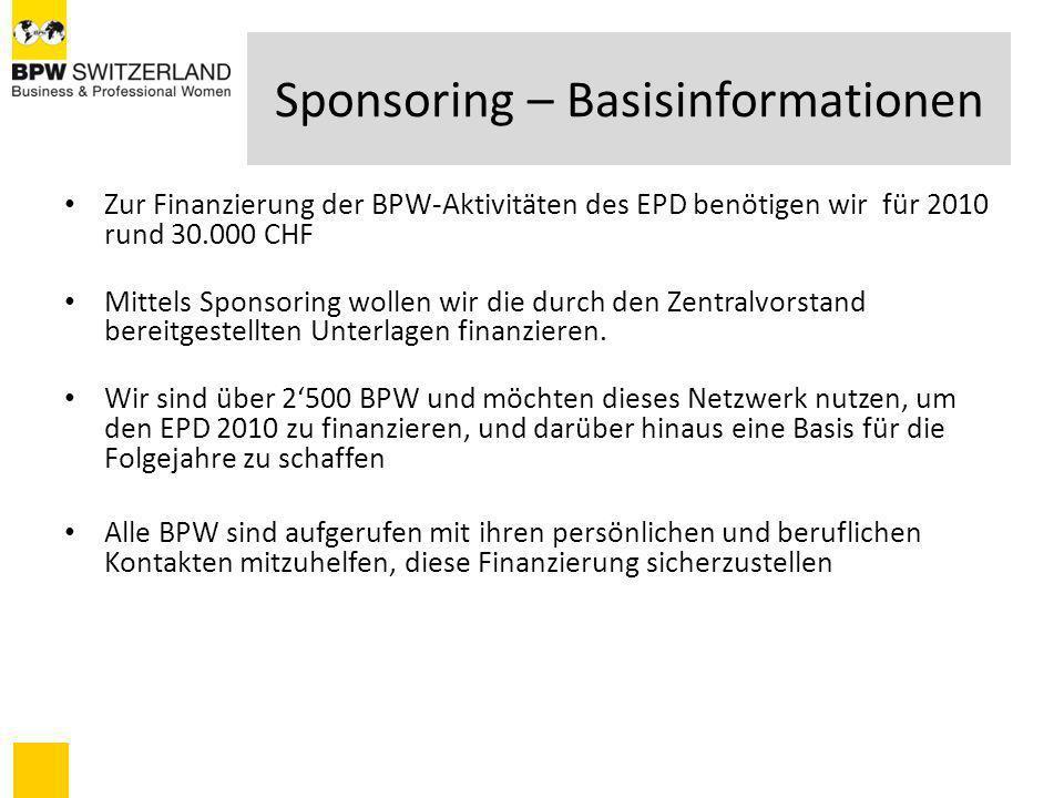 Sponsoring – Basisinformationen Zur Finanzierung der BPW-Aktivitäten des EPD benötigen wir für 2010 rund 30.000 CHF Mittels Sponsoring wollen wir die