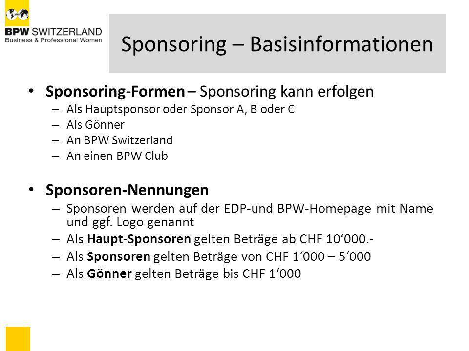 Sponsoring – Basisinformationen Sponsoring-Formen – Sponsoring kann erfolgen – Als Hauptsponsor oder Sponsor A, B oder C – Als Gönner – An BPW Switzer