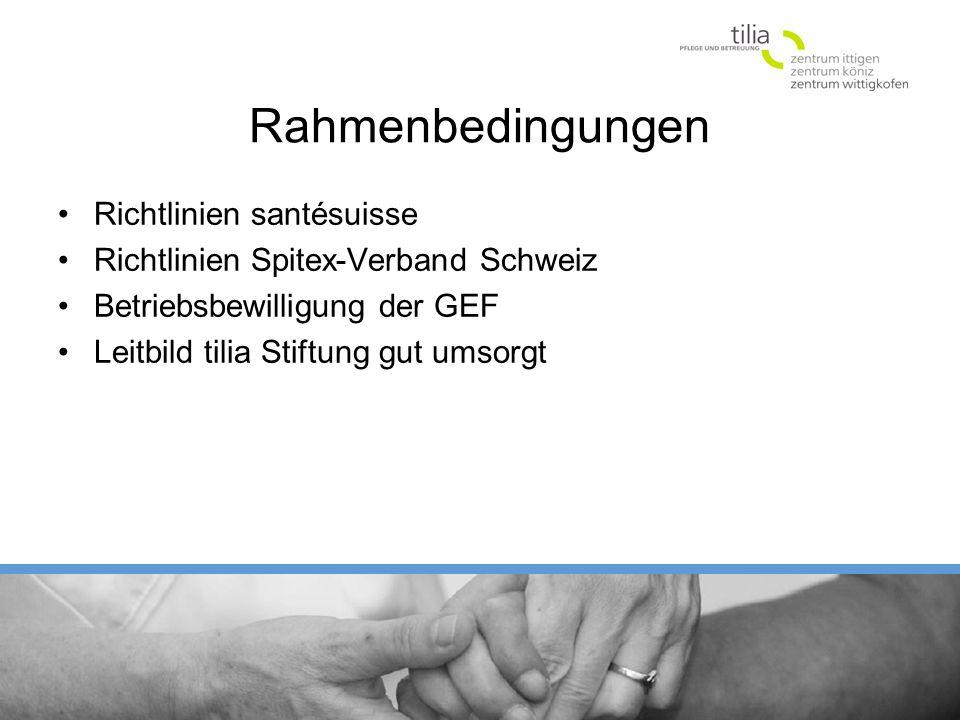 Rahmenbedingungen Richtlinien santésuisse Richtlinien Spitex-Verband Schweiz Betriebsbewilligung der GEF Leitbild tilia Stiftung gut umsorgt