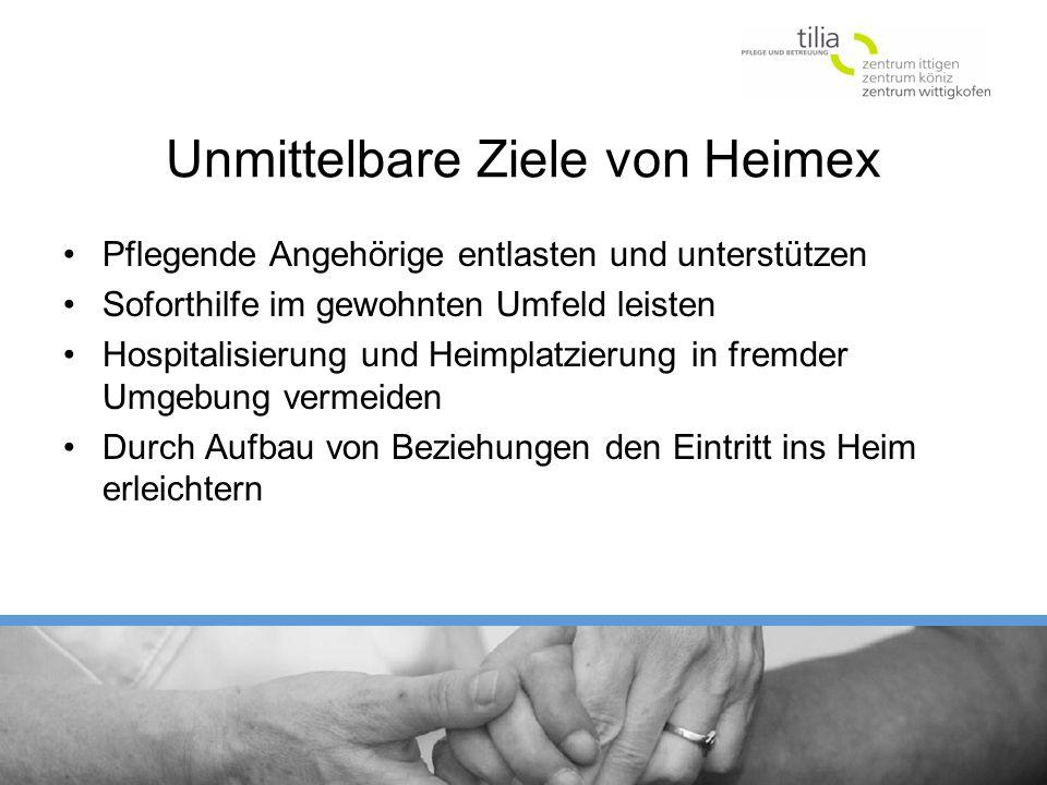 Unmittelbare Ziele von Heimex Pflegende Angehörige entlasten und unterstützen Soforthilfe im gewohnten Umfeld leisten Hospitalisierung und Heimplatzierung in fremder Umgebung vermeiden Durch Aufbau von Beziehungen den Eintritt ins Heim erleichtern