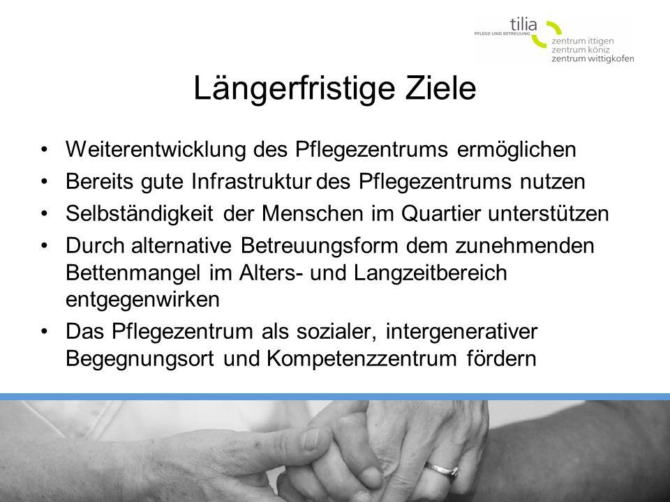 Längerfristige Ziele Weiterentwicklung des Pflegezentrums ermöglichen Bereits gute Infrastruktur des Pflegezentrums nutzen Selbständigkeit der Mensche