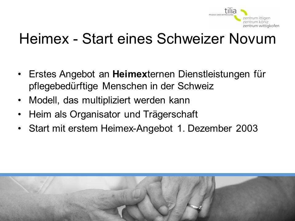 Heimex - Start eines Schweizer Novum Erstes Angebot an Heimexternen Dienstleistungen für pflegebedürftige Menschen in der Schweiz Modell, das multipliziert werden kann Heim als Organisator und Trägerschaft Start mit erstem Heimex-Angebot 1.