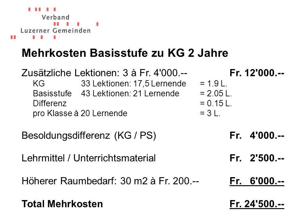Zusätzliche Lektionen: 3 à Fr. 4 000.--Fr. 12 000.-- KG33 Lektionen: 17,5 Lernende= 1.9 L.