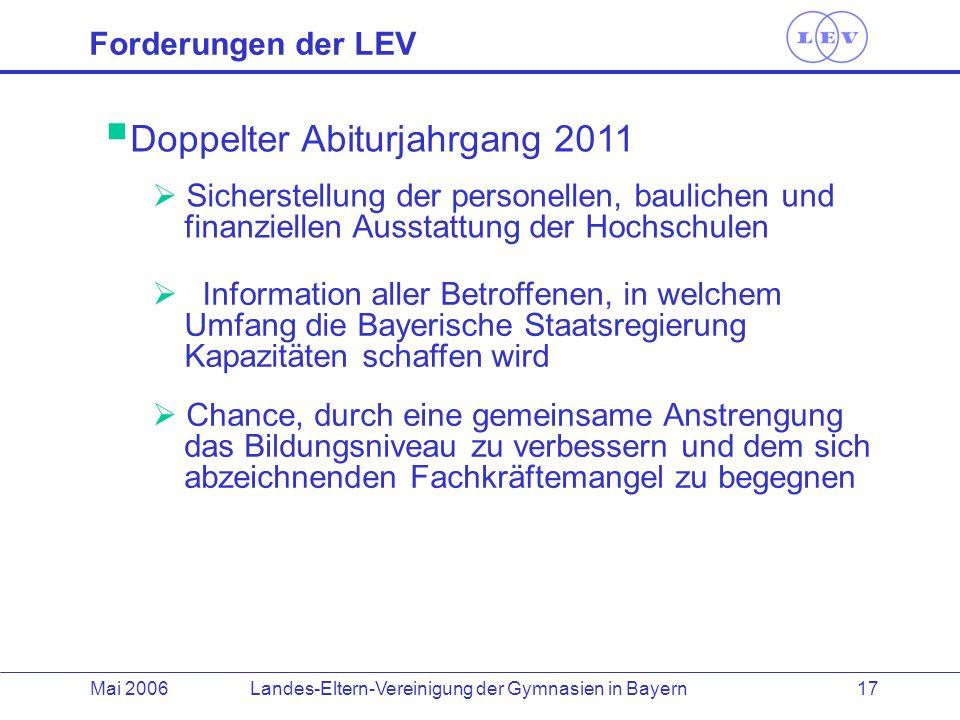 Landes-Eltern-Vereinigung der Gymnasien in BayernMai 2006 17 Doppelter Abiturjahrgang 2011 Sicherstellung der personellen, baulichen und finanziellen