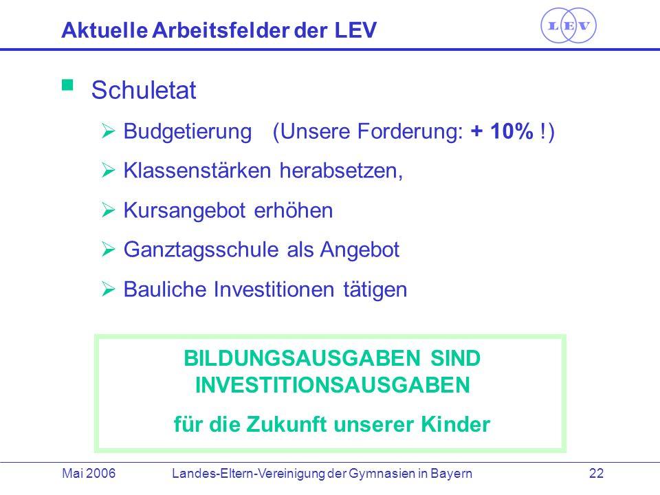 Landes-Eltern-Vereinigung der Gymnasien in BayernMai 2006 22 Aktuelle Arbeitsfelder der LEV Schuletat Budgetierung (Unsere Forderung: + 10% !) Klassen