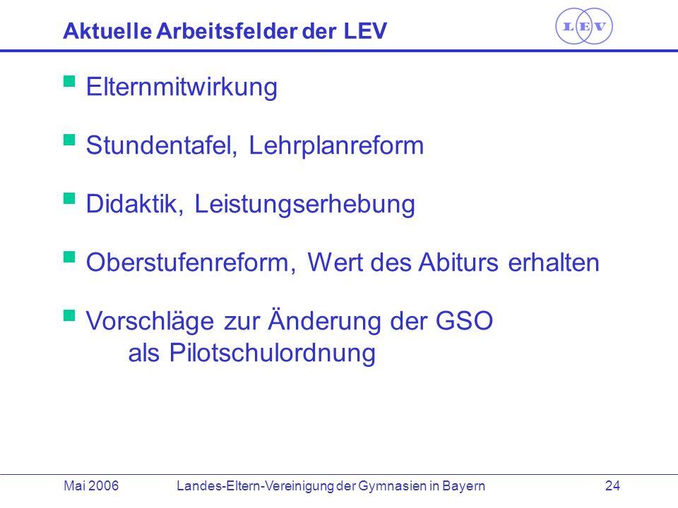 Landes-Eltern-Vereinigung der Gymnasien in BayernMai 2006 24 Elternmitwirkung Stundentafel, Lehrplanreform Didaktik, Leistungserhebung Oberstufenrefor