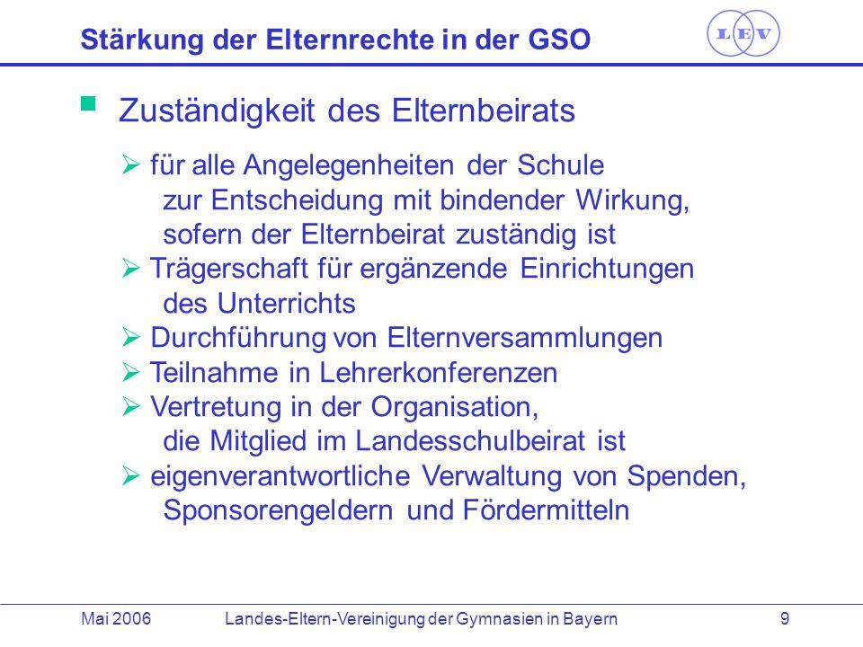 Landes-Eltern-Vereinigung der Gymnasien in BayernMai 2006 9 Zuständigkeit des Elternbeirats für alle Angelegenheiten der Schule zur Entscheidung mit b