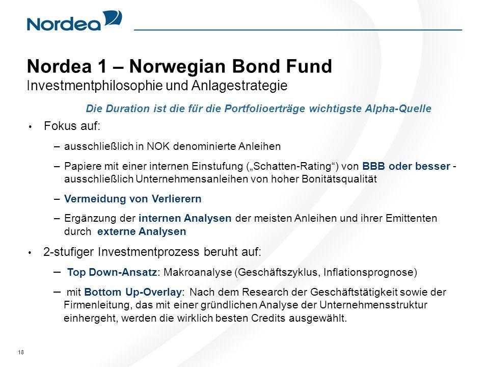 18 Nordea 1 – Norwegian Bond Fund Investmentphilosophie und Anlagestrategie Fokus auf: –ausschließlich in NOK denominierte Anleihen –Papiere mit einer internen Einstufung (Schatten-Rating) von BBB oder besser - ausschließlich Unternehmensanleihen von hoher Bonitätsqualität –Vermeidung von Verlierern –Ergänzung der internen Analysen der meisten Anleihen und ihrer Emittenten durch externe Analysen 2-stufiger Investmentprozess beruht auf: – Top Down-Ansatz: Makroanalyse (Geschäftszyklus, Inflationsprognose) – mit Bottom Up-Overlay: Nach dem Research der Geschäftstätigkeit sowie der Firmenleitung, das mit einer gründlichen Analyse der Unternehmensstruktur einhergeht, werden die wirklich besten Credits ausgewählt.