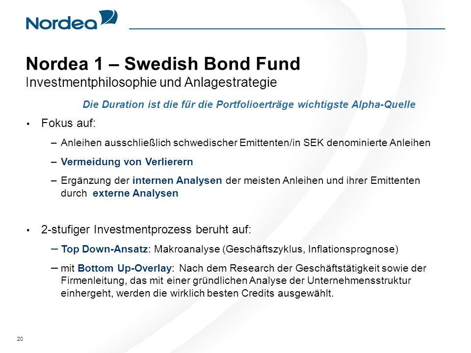 20 Nordea 1 – Swedish Bond Fund Investmentphilosophie und Anlagestrategie Fokus auf: –Anleihen ausschließlich schwedischer Emittenten/in SEK denominierte Anleihen –Vermeidung von Verlierern –Ergänzung der internen Analysen der meisten Anleihen und ihrer Emittenten durch externe Analysen 2-stufiger Investmentprozess beruht auf: – Top Down-Ansatz: Makroanalyse (Geschäftszyklus, Inflationsprognose) – mit Bottom Up-Overlay: Nach dem Research der Geschäftstätigkeit sowie der Firmenleitung, das mit einer gründlichen Analyse der Unternehmensstruktur einhergeht, werden die wirklich besten Credits ausgewählt.