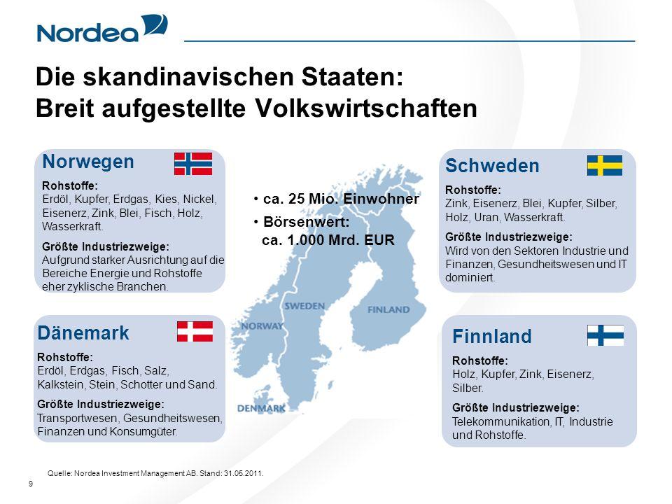 9 Die skandinavischen Staaten: Breit aufgestellte Volkswirtschaften Dänemark Rohstoffe: Erdöl, Erdgas, Fisch, Salz, Kalkstein, Stein, Schotter und Sand.