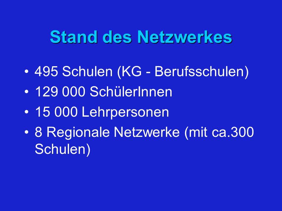 Stand des Netzwerkes 495 Schulen (KG - Berufsschulen) 129 000 SchülerInnen 15 000 Lehrpersonen 8 Regionale Netzwerke (mit ca.300 Schulen)