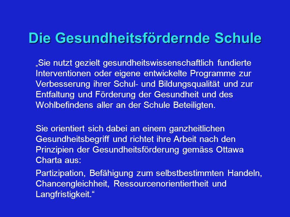 Im Unterricht z.B. Lernformen Beziehungen Klassenklima Spezifische GF- Projekte