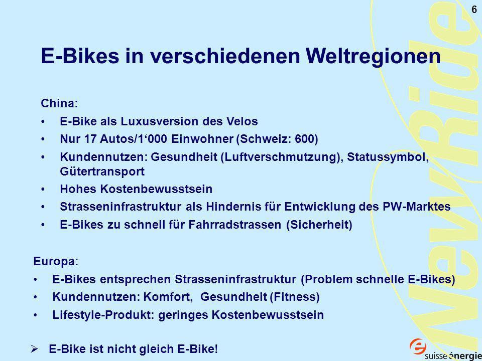 6 China: E-Bike als Luxusversion des Velos Nur 17 Autos/1000 Einwohner (Schweiz: 600) Kundennutzen: Gesundheit (Luftverschmutzung), Statussymbol, Gütertransport Hohes Kostenbewusstsein Strasseninfrastruktur als Hindernis für Entwicklung des PW-Marktes E-Bikes zu schnell für Fahrradstrassen (Sicherheit) E-Bikes in verschiedenen Weltregionen Europa: E-Bikes entsprechen Strasseninfrastruktur (Problem schnelle E-Bikes) Kundennutzen: Komfort, Gesundheit (Fitness) Lifestyle-Produkt: geringes Kostenbewusstsein E-Bike ist nicht gleich E-Bike!