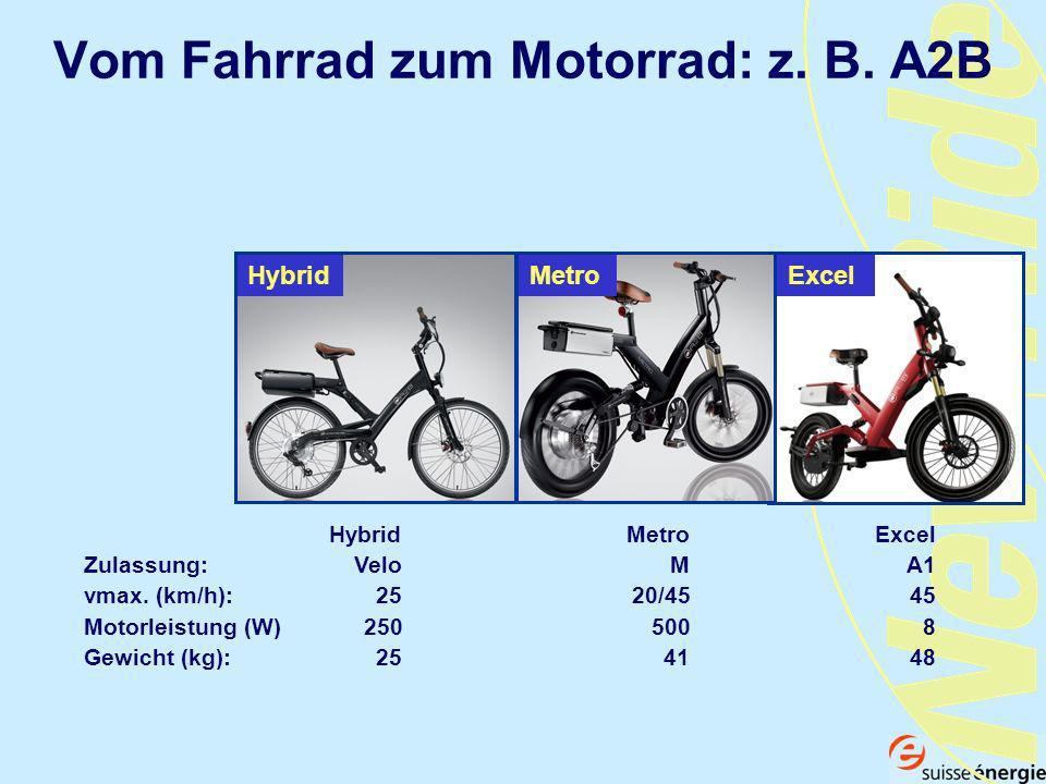 Vom Fahrrad zum Motorrad: z. B. A2B HybridMetroExcel Zulassung:VeloMA1 vmax.