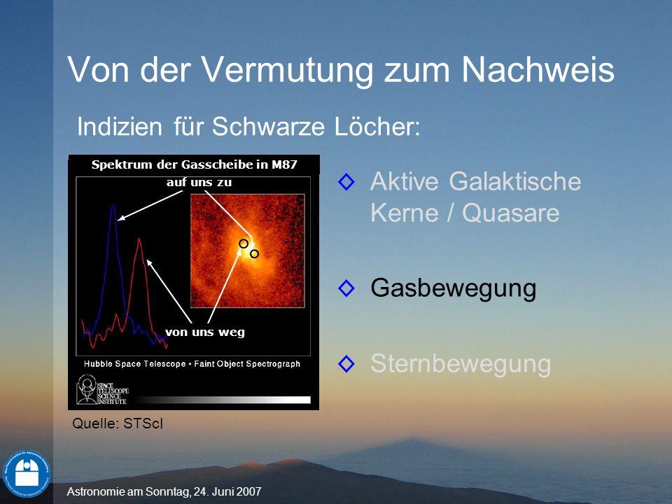 Astronomie am Sonntag, 24. Juni 2007 Aktive Galaktische Kerne / Quasare Gasbewegung Sternbewegung Indizien für Schwarze Löcher: Von der Vermutung zum