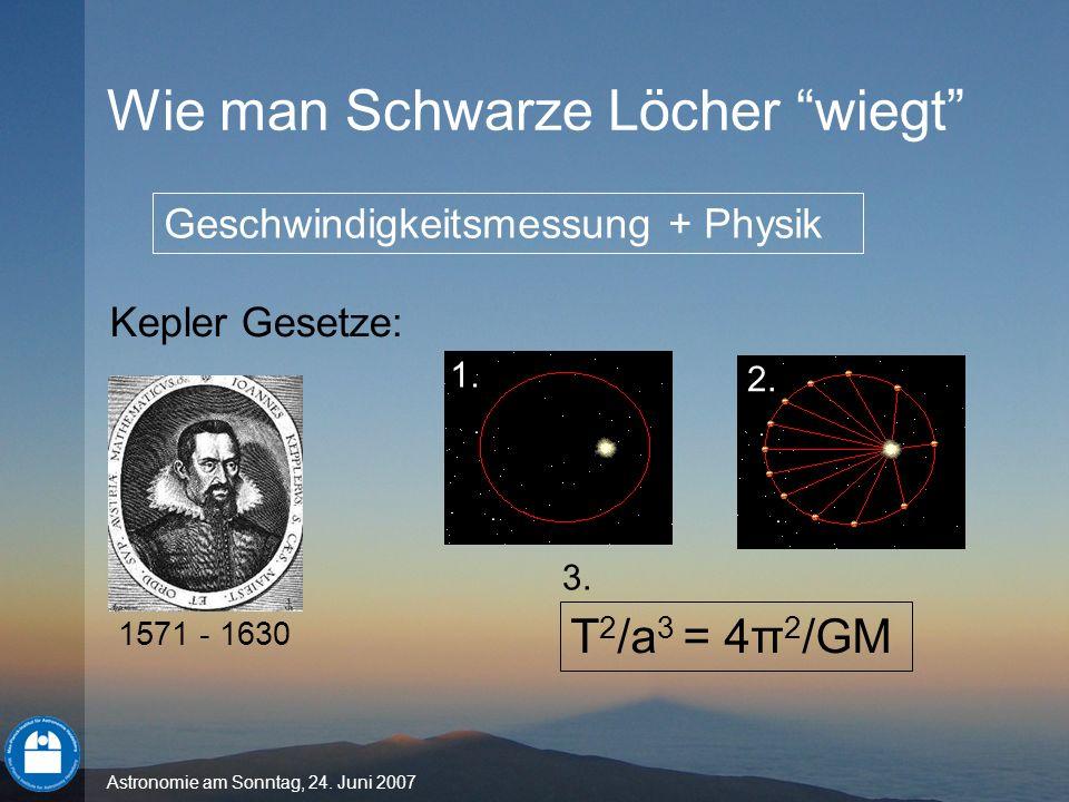 Astronomie am Sonntag, 24. Juni 2007 1. 2. Geschwindigkeitsmessung + Physik Kepler Gesetze: T 2 /a 3 = 4π 2 /GM 3. 1571 - 1630 Wie man Schwarze Löcher