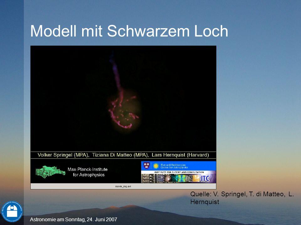Astronomie am Sonntag, 24. Juni 2007 Modell mit Schwarzem Loch Quelle: V. Springel, T. di Matteo, L. Hernquist