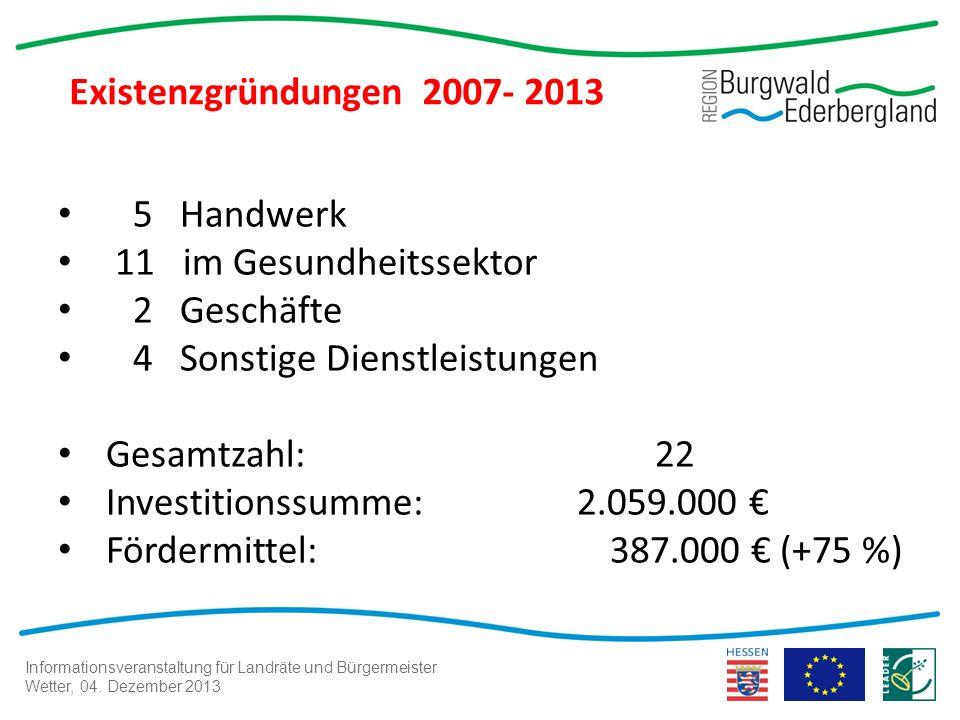 Informationsveranstaltung für Landräte und Bürgermeister Wetter, 04. Dezember 2013 Existenzgründungen 2007- 2013 5 Handwerk 11 im Gesundheitssektor 2