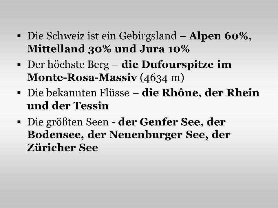 Die Schweiz ist ein Gebirgsland – Alpen 60%, Mittelland 30% und Jura 10% Der höchste Berg – die Dufourspitze im Monte-Rosa-Massiv (4634 m) Die bekannten Flüsse – die Rhône, der Rhein und der Tessin Die größten Seen - der Genfer See, der Bodensee, der Neuenburger See, der Züricher See