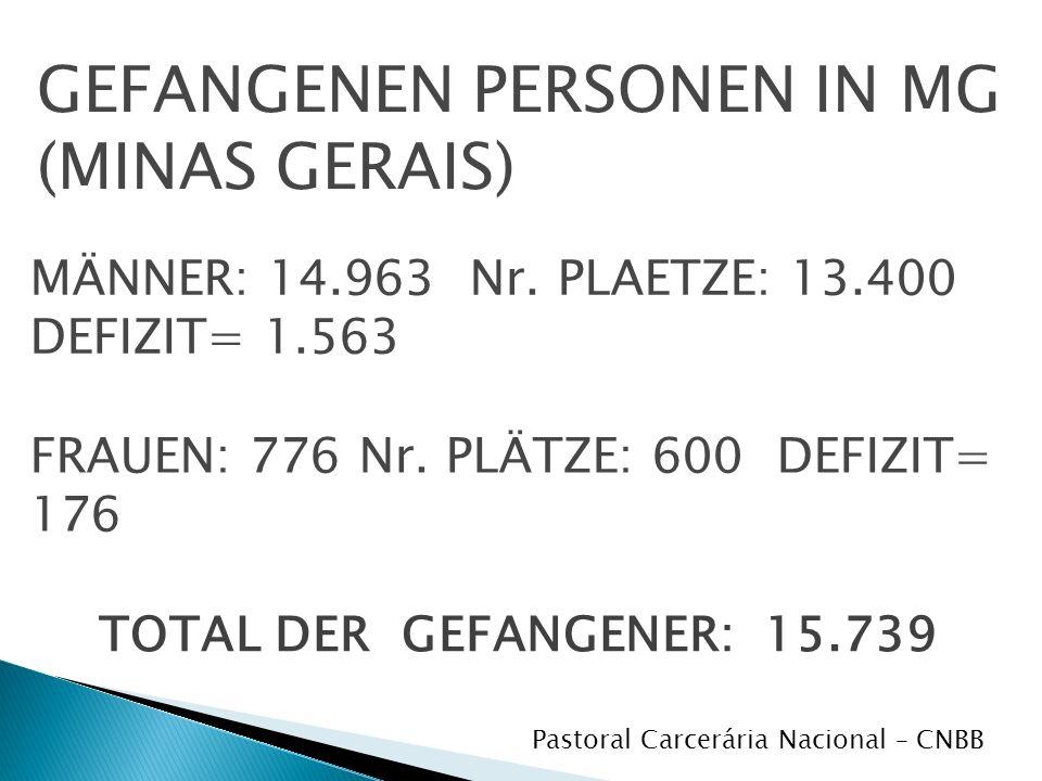 GEFANGENEN PERSONEN IN MG (MINAS GERAIS) TOTAL DER GEFANGENER: 15.739 MÄNNER: 14.963 Nr.
