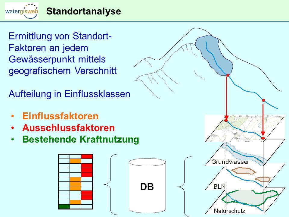 Standortanalyse Ermittlung von Standort- Faktoren an jedem Gewässerpunkt mittels geografischem Verschnitt Aufteilung in Einflussklassen DB Einflussfaktoren Ausschlussfaktoren Bestehende Kraftnutzung