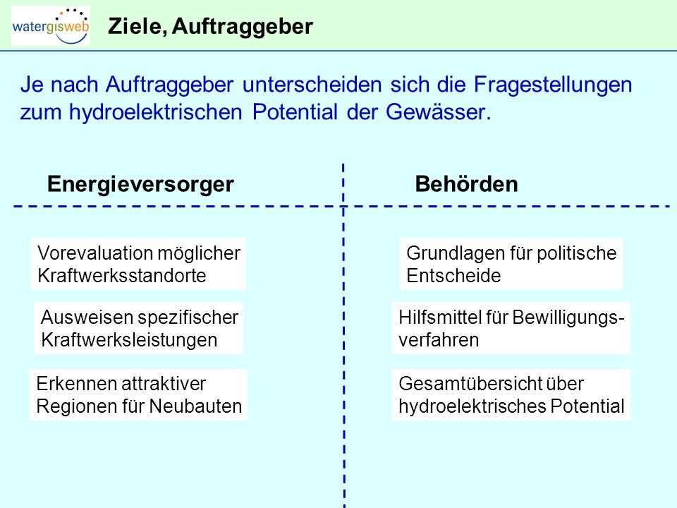 Referenzpunkte zuordnen Das Gewässernetz wird in diskrete Punkte aufgeteilt.