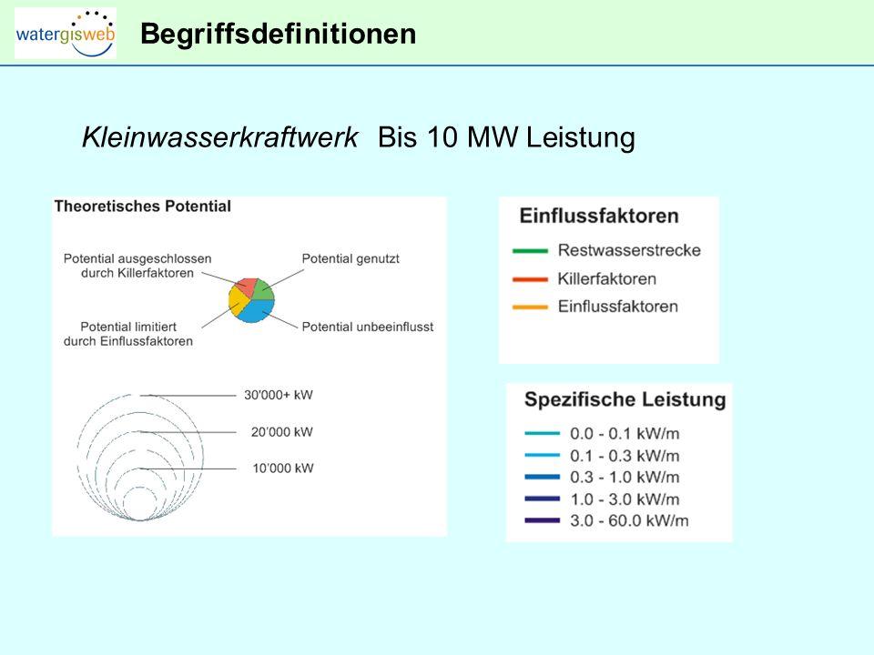 Begriffsdefinitionen KleinwasserkraftwerkBis 10 MW Leistung