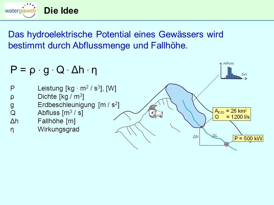 Standortanalyse EVU Mit der Berücksichtigung der Abflussvariabilität (Q 120 ± 20%) kann die Robustheit der Standorte eruiert werden.