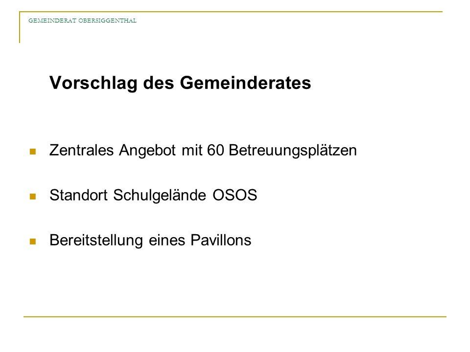 GEMEINDERAT OBERSIGGENTHAL Vorschlag des Gemeinderates Zentrales Angebot mit 60 Betreuungsplätzen Standort Schulgelände OSOS Bereitstellung eines Pavi