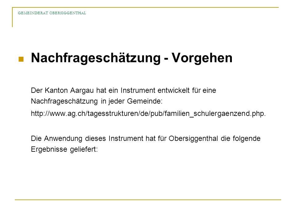 GEMEINDERAT OBERSIGGENTHAL Nachfrageschätzung - Vorgehen Der Kanton Aargau hat ein Instrument entwickelt für eine Nachfrageschätzung in jeder Gemeinde