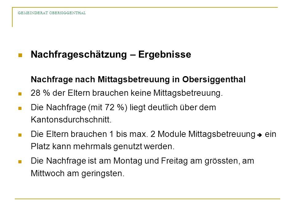 GEMEINDERAT OBERSIGGENTHAL Nachfrageschätzung – Ergebnisse Nachfrage nach Früh- und Spätnachmittagsbetreuung in Obersiggenthal Die Nachfrage liegt deutlich über dem Kantonsdurchschnitt.