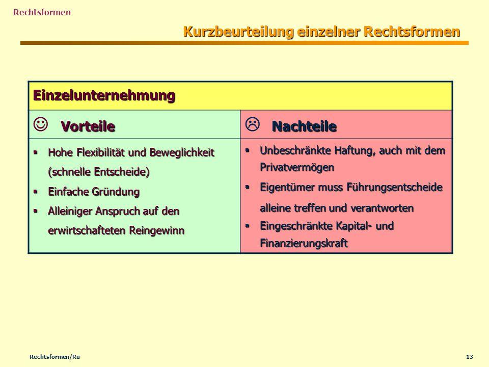 13Rechtsformen/Rü Rechtsformen Kurzbeurteilung einzelner Rechtsformen Einzelunternehmung Vorteile Nachteile Hohe Flexibilität und Beweglichkeit (schne