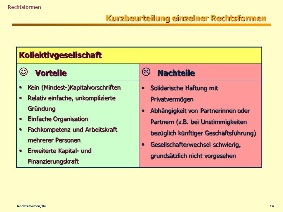 14Rechtsformen/Rü Rechtsformen Kurzbeurteilung einzelner Rechtsformen Kollektivgesellschaft Vorteile Nachteile Kein (Mindest-)Kapitalvorschriften Kein